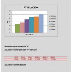 CABINA DE AUDIOMETRÍA C38-A...
